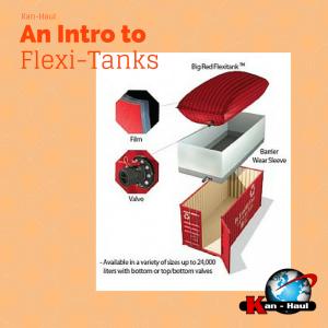 FlexiTank for liquid transport