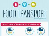 Food-transportation-infographic